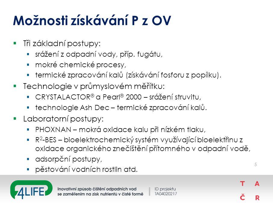 Možnosti získávání P z OV  Tři základní postupy:  srážení z odpadní vody, příp.
