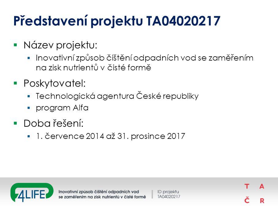 Představení projektu TA04020217  Název projektu:  Inovativní způsob čištění odpadních vod se zaměřením na zisk nutrientů v čisté formě  Poskytovatel:  Technologická agentura České republiky  program Alfa  Doba řešení:  1.