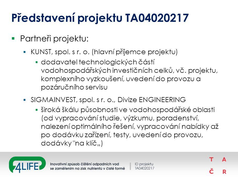Představení projektu TA04020217  Partneři projektu:  KUNST, spol.