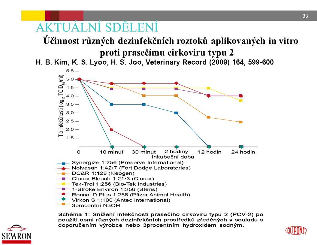 33 AKTUÁLNÍ SDĚLENÍ Účinnost různých dezinfekčních roztoků aplikovaných in vitro proti prasečímu cirkoviru typu 2 H. B. Kim, K. S. Lyoo, H. S. Joo, Ve