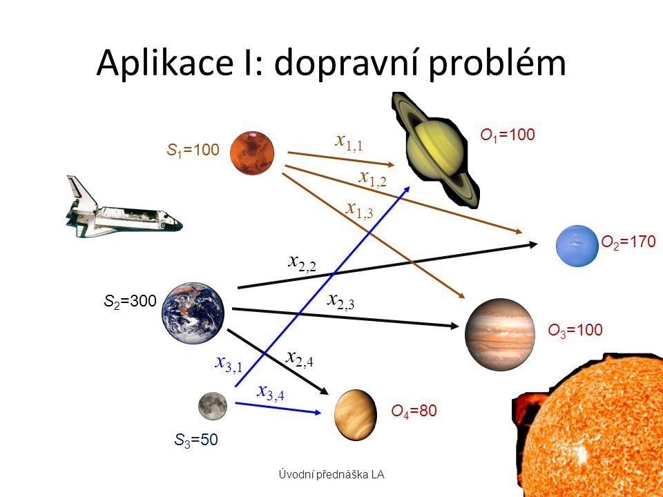 Aplikace I: dopravní problém Úvodní přednáška LA S 1 =100 S 2 =300 S 3 =50 O 1 =100 O 2 =170 O 3 =100 O 4 =80 x 1,1 x 1,2 x 1,3 x 2,2 x 2,3 x 2,4 x 3,1 x 3,4