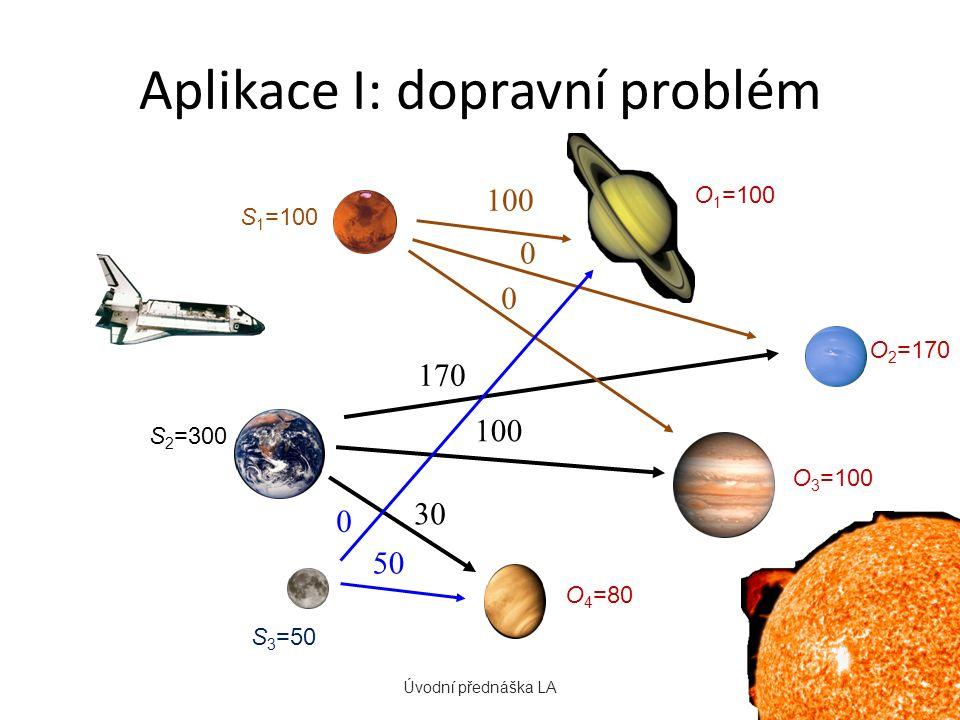 Aplikace I: dopravní problém Úvodní přednáška LA S 1 =100 S 2 =300 S 3 =50 O 1 =100 O 2 =170 O 3 =100 O 4 =80 100 0 0 170 100 30 0 50