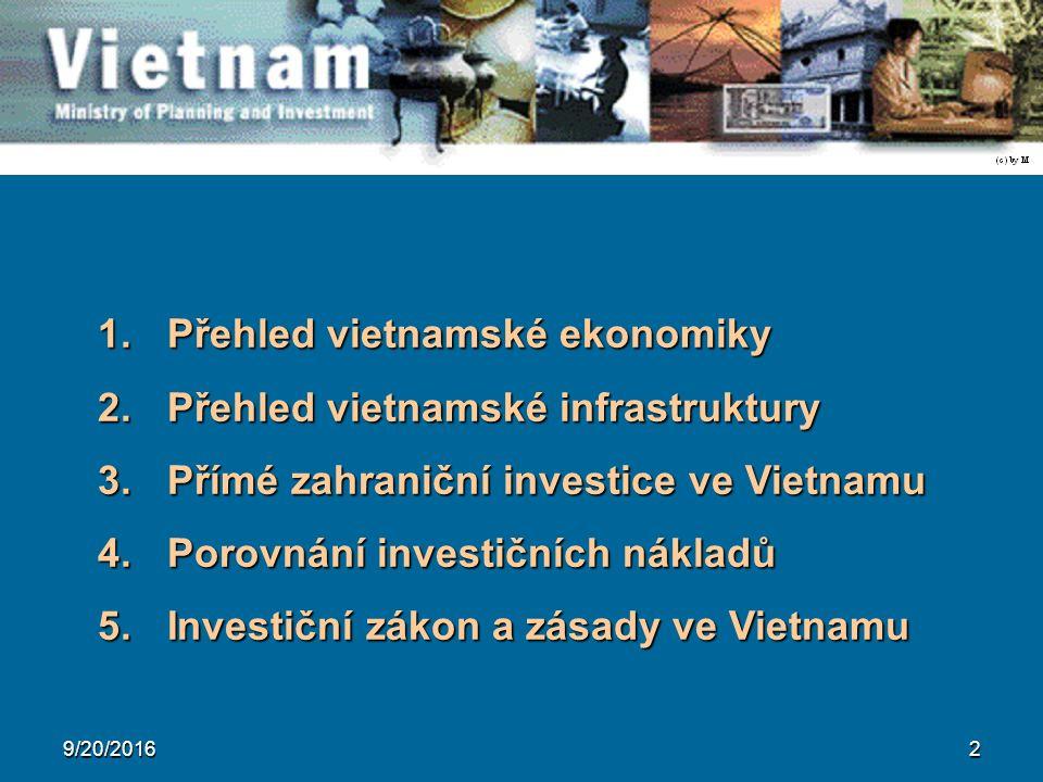 9/20/20162 1.Přehled vietnamské ekonomiky 2.Přehled vietnamské infrastruktury 3.Přímé zahraniční investice ve Vietnamu 4.Porovnání investičních nákladů 5.Investiční zákon a zásady ve Vietnamu