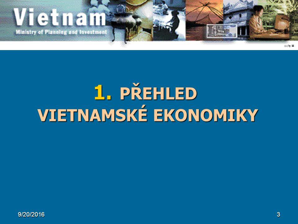 9/20/20163 1. PŘEHLED VIETNAMSKÉ EKONOMIKY
