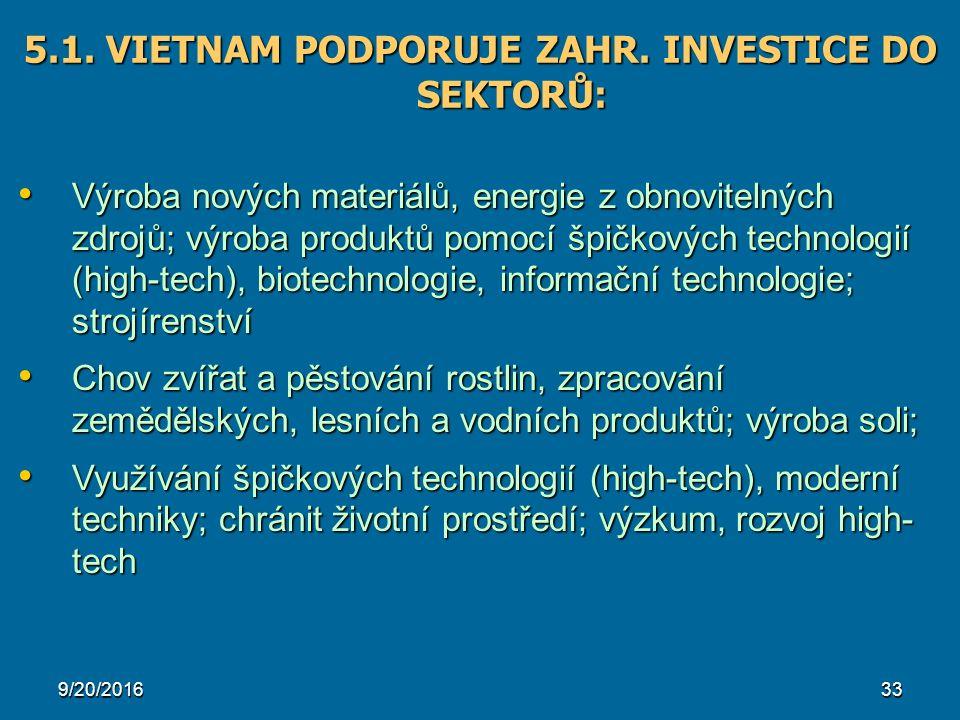 33 5.1. VIETNAM PODPORUJE ZAHR. INVESTICE DO SEKTORŮ: Výroba nových materiálů, energie z obnovitelných zdrojů; výroba produktů pomocí špičkových techn