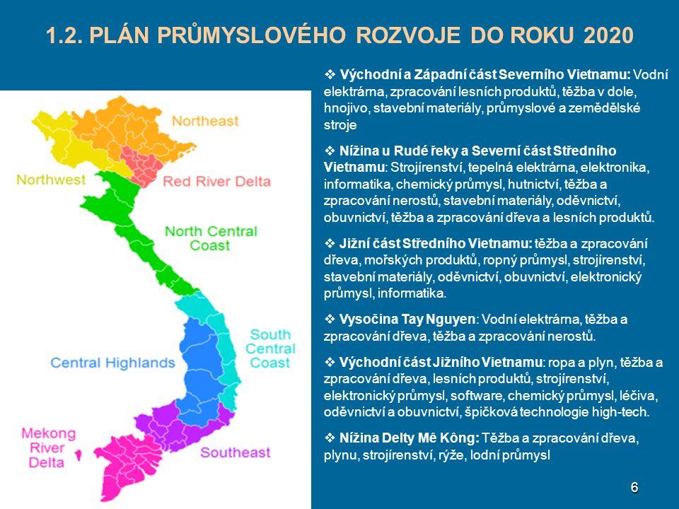 9/20/20166 1.2. PLÁN PRŮMYSLOVÉHO ROZVOJE DO ROKU 2020  Východní a Západní část Severního Vietnamu: Vodní elektrárna, zpracování lesních produktů, tě