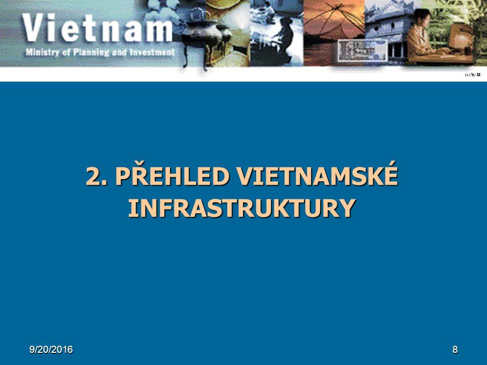 9/20/20168 2. PŘEHLED VIETNAMSKÉ INFRASTRUKTURY