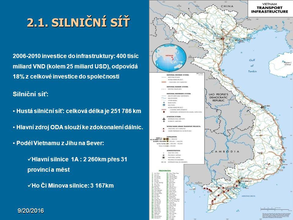 9 2006-2010 investice do infrastruktury: 400 tisíc miliard VND (kolem 25 miliard USD), odpovídá 18% z celkové investice do společnosti Silniční síť: Hustá silniční síť: celková délka je 251 786 km Hlavní zdroj ODA slouží ke zdokonalení dálnic.