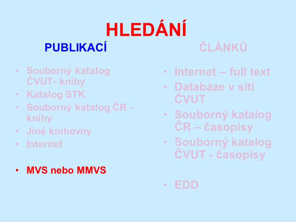HLEDÁNÍ PUBLIKACÍ ČLÁNKŮ Souborný katalog ČVUT- knihy Katalog STK Souborný katalog ČR - knihy Jiné knihovny Internet MVS nebo MMVS Internet – full tex