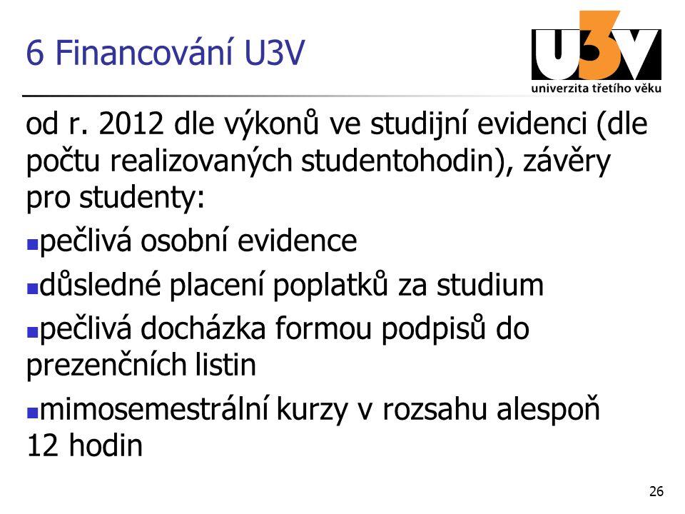 6 Financování U3V od r. 2012 dle výkonů ve studijní evidenci (dle počtu realizovaných studentohodin), závěry pro studenty: pečlivá osobní evidence důs