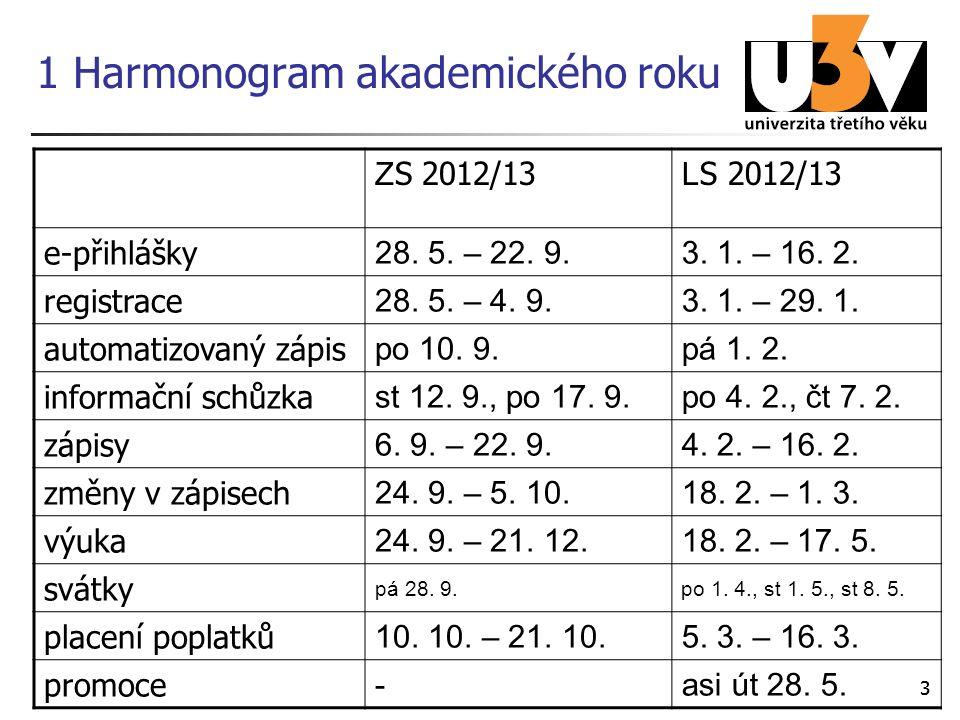 33 1 Harmonogram akademického roku Z S 2012/13 L S 2012/13 e-přihlášky 28. 5. – 22. 9.3. 1. – 16. 2. registrace 28. 5. – 4. 9.3. 1. – 29. 1. automatiz