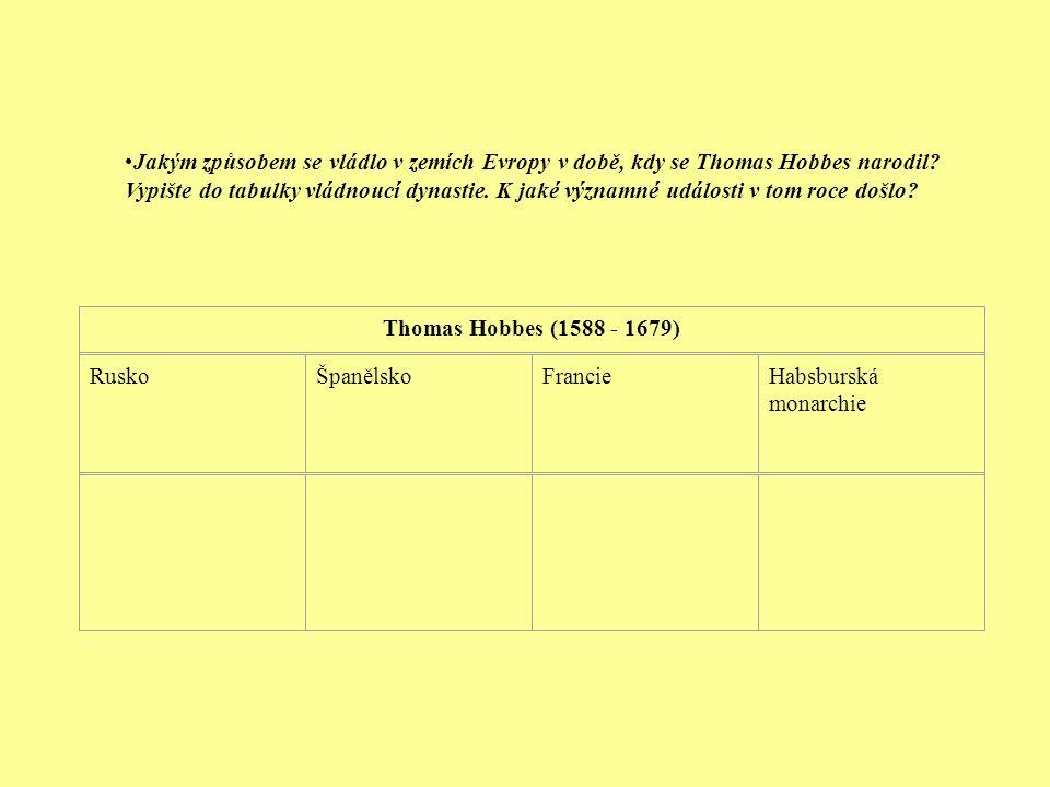 Jakým způsobem se vládlo v zemích Evropy v době, kdy se Thomas Hobbes narodil.