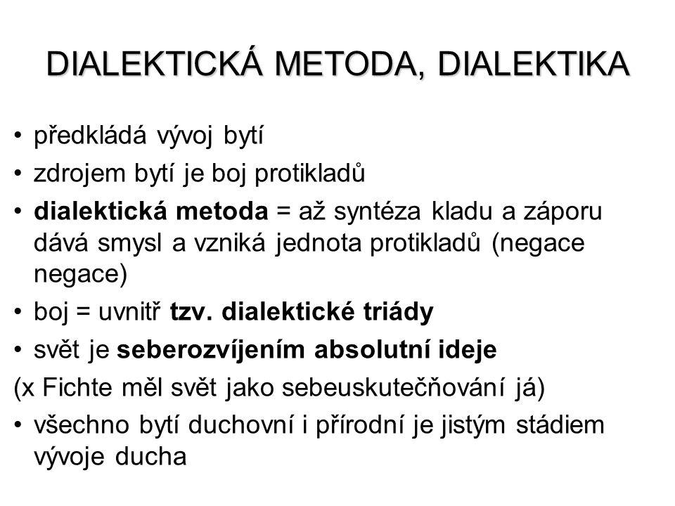 DIALEKTICKÁ METODA, DIALEKTIKA předkládá vývoj bytí zdrojem bytí je boj protikladů dialektická metoda = až syntéza kladu a záporu dává smysl a vzniká
