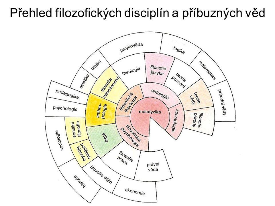 Přehled filozofických disciplín a příbuzných věd