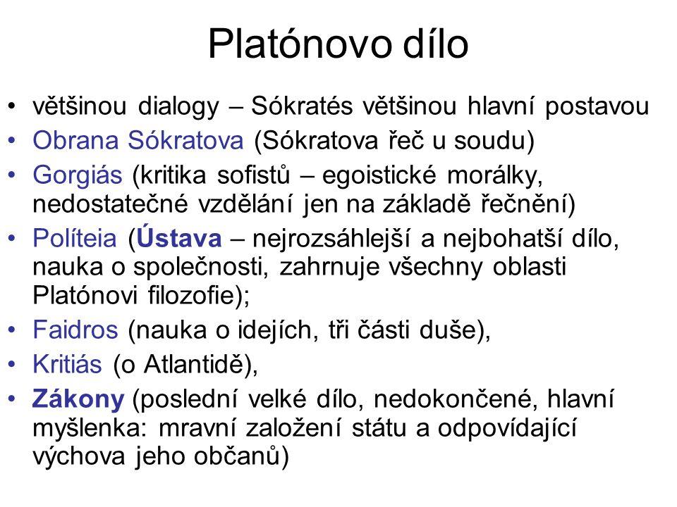 Platónovo dílo většinou dialogy – Sókratés většinou hlavní postavou Obrana Sókratova (Sókratova řeč u soudu) Gorgiás (kritika sofistů – egoistické mor