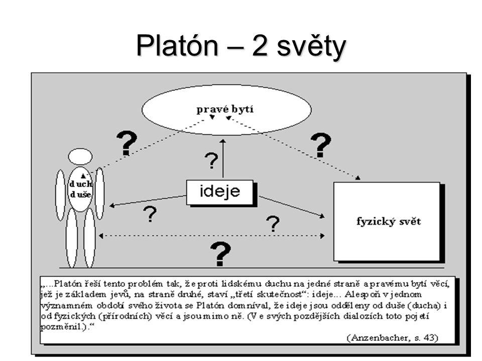Platón – 2 světy