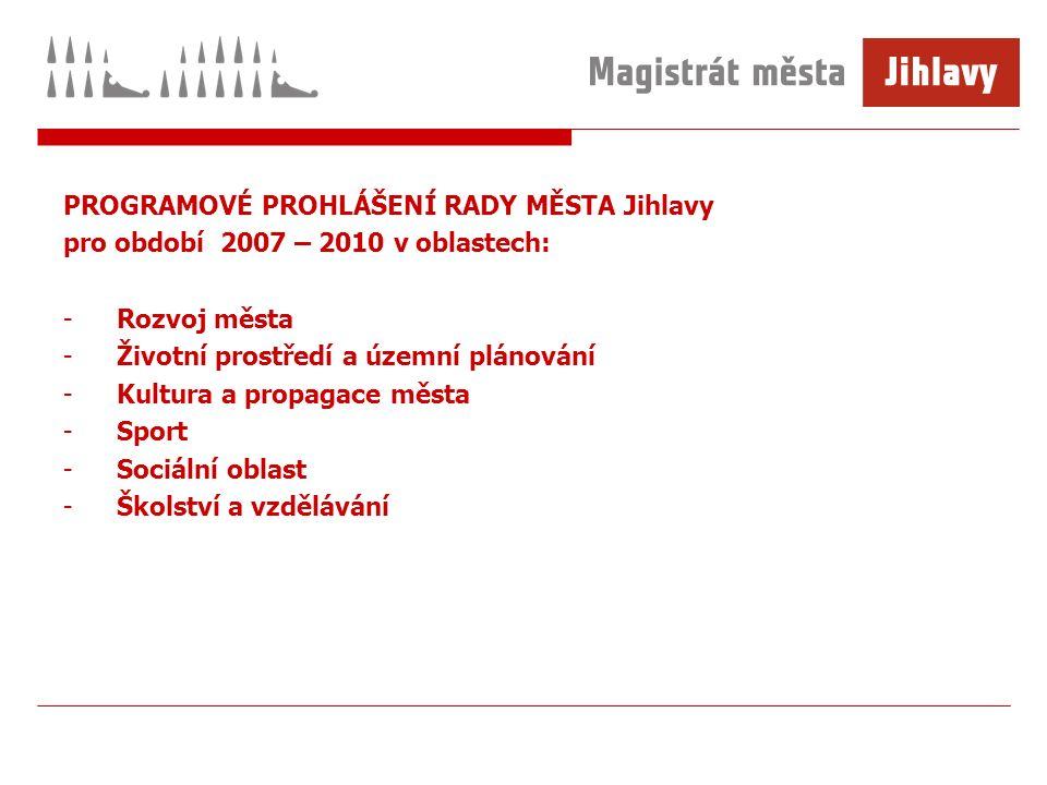 PROGRAMOVÉ PROHLÁŠENÍ RADY MĚSTA Jihlavy pro období 2007 – 2010 v oblastech: -Rozvoj města -Životní prostředí a územní plánování -Kultura a propagace města -Sport -Sociální oblast -Školství a vzdělávání