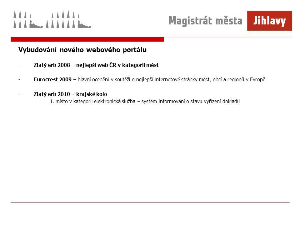 Vybudování nového webového portálu -Zlatý erb 2008 – nejlepší web ČR v kategorii měst -Eurocrest 2009 – hlavní ocenění v soutěži o nejlepší internetové stránky měst, obcí a regionů v Evropě -Zlatý erb 2010 – krajské kolo 1.