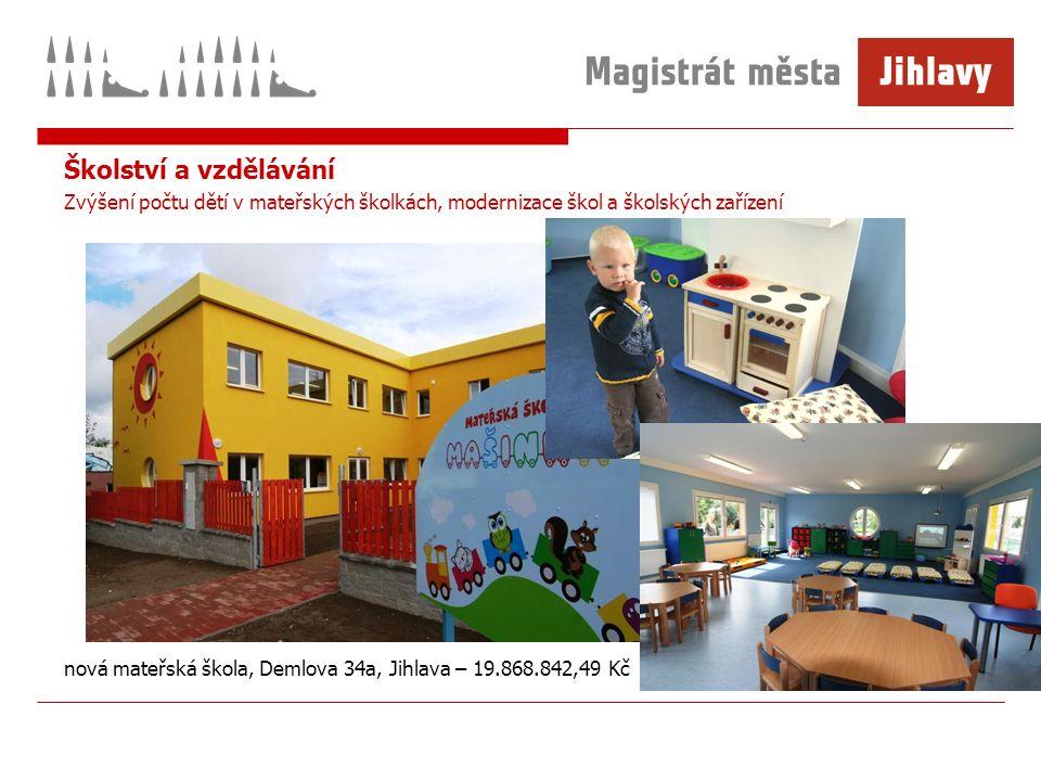 Školství a vzdělávání Zvýšení počtu dětí v mateřských školkách, modernizace škol a školských zařízení nová mateřská škola, Demlova 34a, Jihlava – 19.868.842,49 Kč