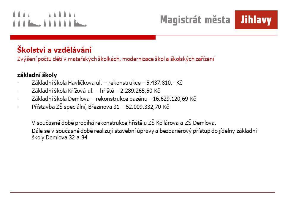 Školství a vzdělávání Zvýšení počtu dětí v mateřských školkách, modernizace škol a školských zařízení základní školy - Základní škola Havlíčkova ul.