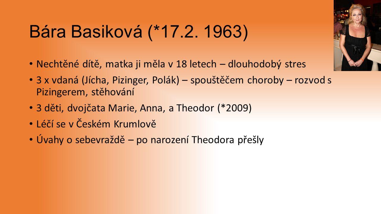 Bára Basiková (*17.2.