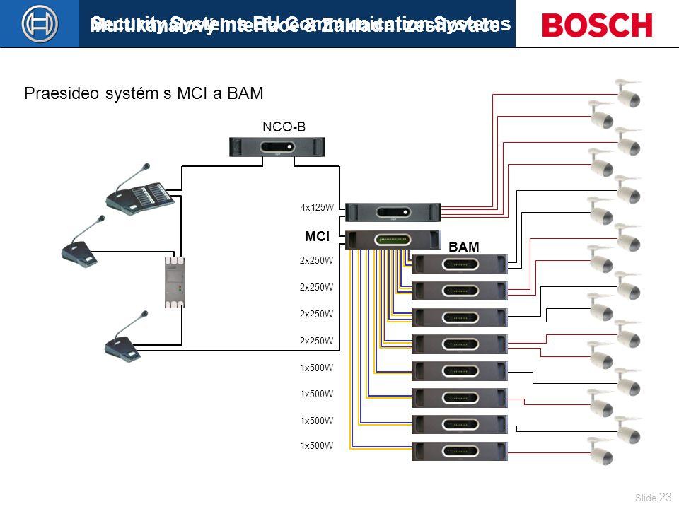 Security Systems BU Communication Systems Slide 23 2x250W 1x500W Multikanálový interface & Základní zesilovače Praesideo systém s MCI a BAM NCO-B 4x125W MCI BAM