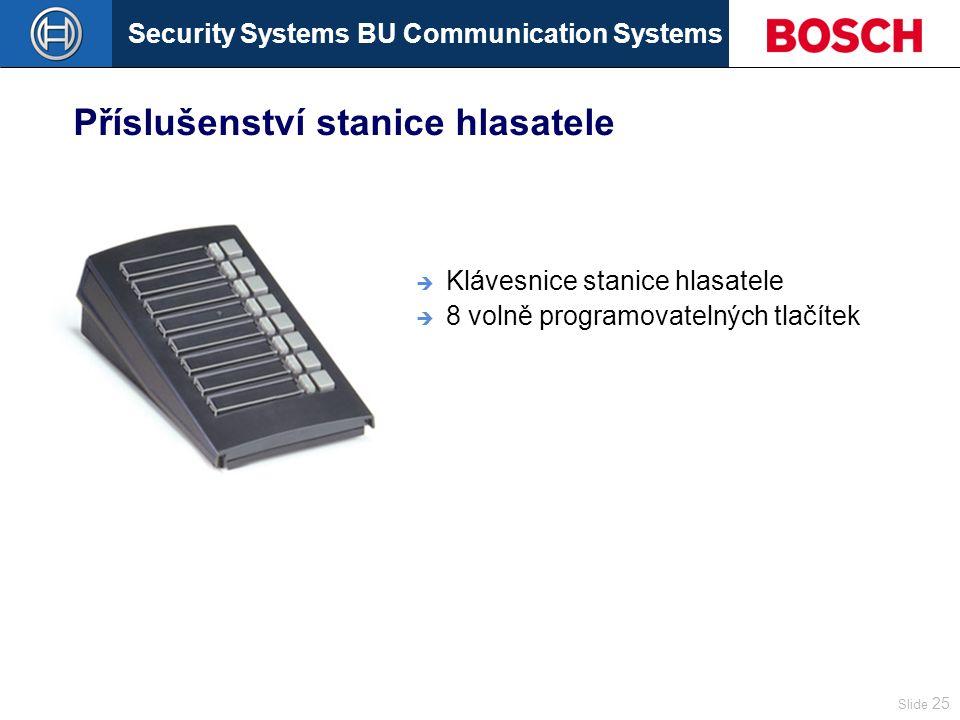 Security Systems BU Communication Systems Slide 25 Příslušenství stanice hlasatele  Klávesnice stanice hlasatele  8 volně programovatelných tlačítek