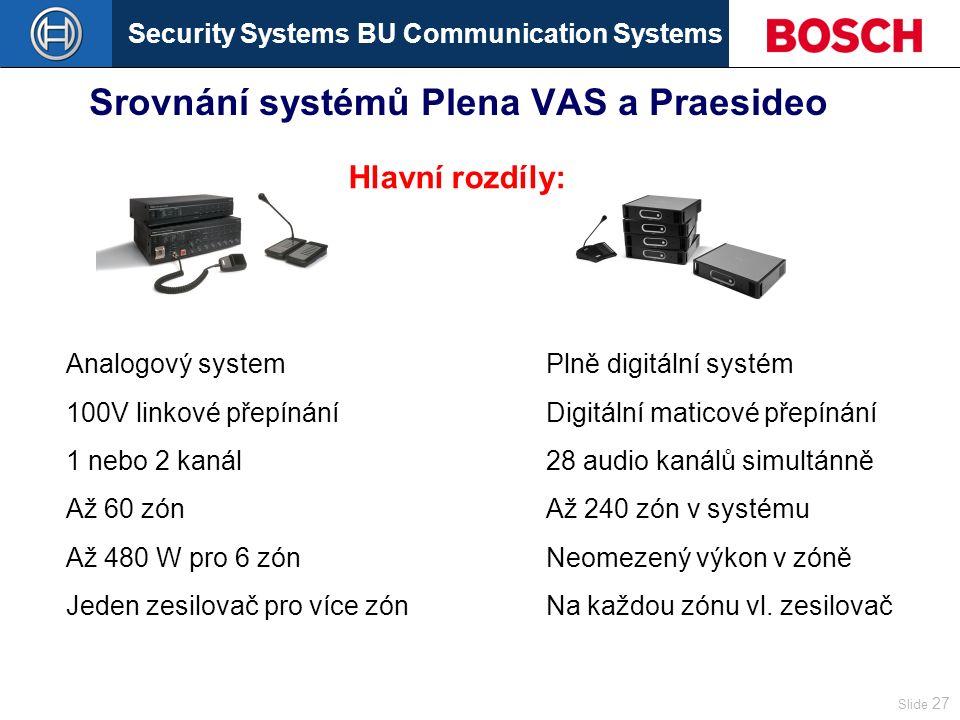 Security Systems BU Communication Systems Slide 27 Srovnání systémů Plena VAS a Praesideo Analogový systemPlně digitální systém 100V linkové přepínáníDigitální maticové přepínání 1 nebo 2 kanál 28 audio kanálů simultánně Až 60 zónAž 240 zón v systému Až 480 W pro 6 zónNeomezený výkon v zóně Jeden zesilovač pro více zónNa každou zónu vl.