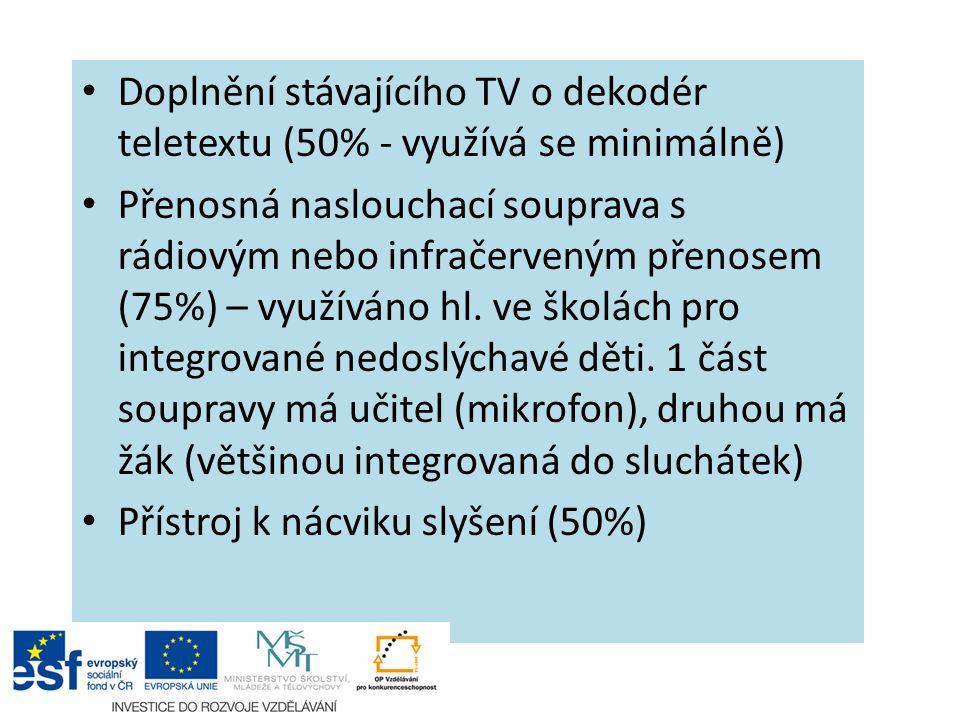 Doplnění stávajícího TV o dekodér teletextu (50% - využívá se minimálně) Přenosná naslouchací souprava s rádiovým nebo infračerveným přenosem (75%) – využíváno hl.