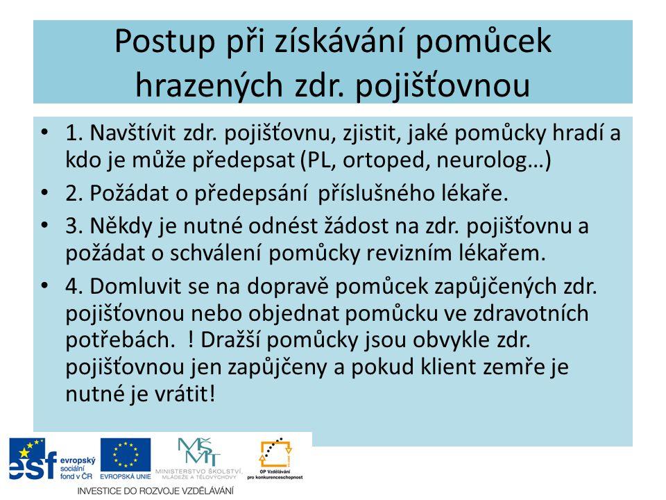 Zdroje (neuvedené přímo v textu): www.heplnet.cz http://bariery.xf.cz/rada2.htm www.dobromysl.cz www.dma.cz