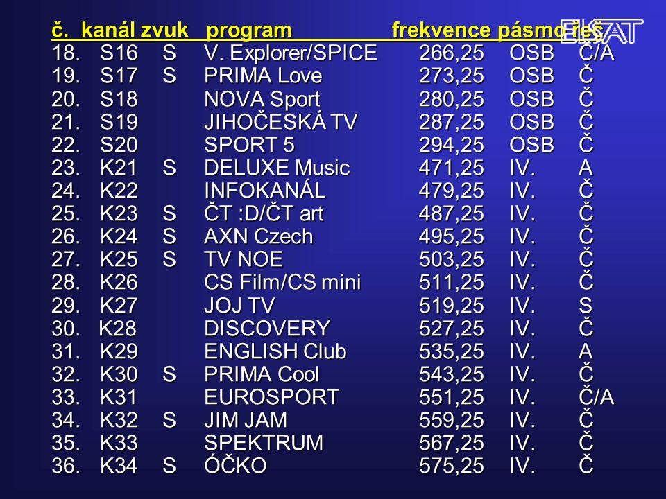 č. kanál zvuk program frekvence pásmo řeč 18.S16SV.