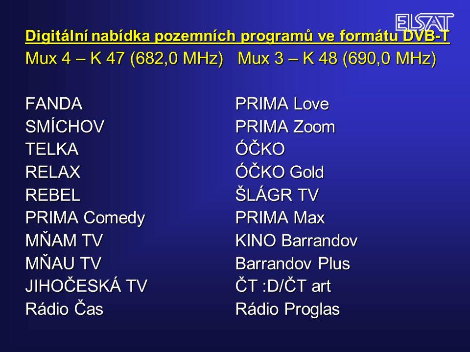 Digitální nabídka pozemních programů ve formátu DVB-T Mux 4 – K 47 (682,0 MHz) Mux 3 – K 48 (690,0 MHz) FANDA PRIMA Love SMÍCHOV PRIMA Zoom TELKA ÓČKO RELAX ÓČKO Gold REBEL ŠLÁGR TV PRIMA Comedy PRIMA Max MŇAM TV KINO Barrandov MŇAU TV Barrandov Plus JIHOČESKÁ TV ČT :D/ČT art Rádio Čas Rádio Proglas