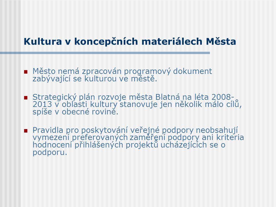 Kultura v koncepčních materiálech Města Město nemá zpracován programový dokument zabývající se kulturou ve městě.