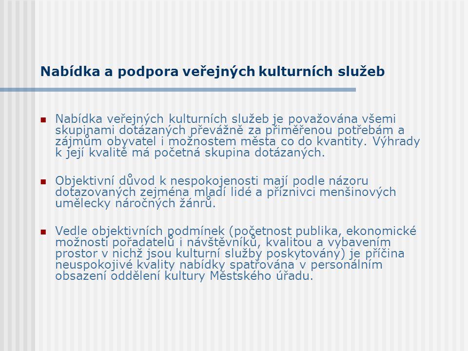 Nabídka a podpora veřejných kulturních služeb Nabídka veřejných kulturních služeb je považována všemi skupinami dotázaných převážně za přiměřenou potř
