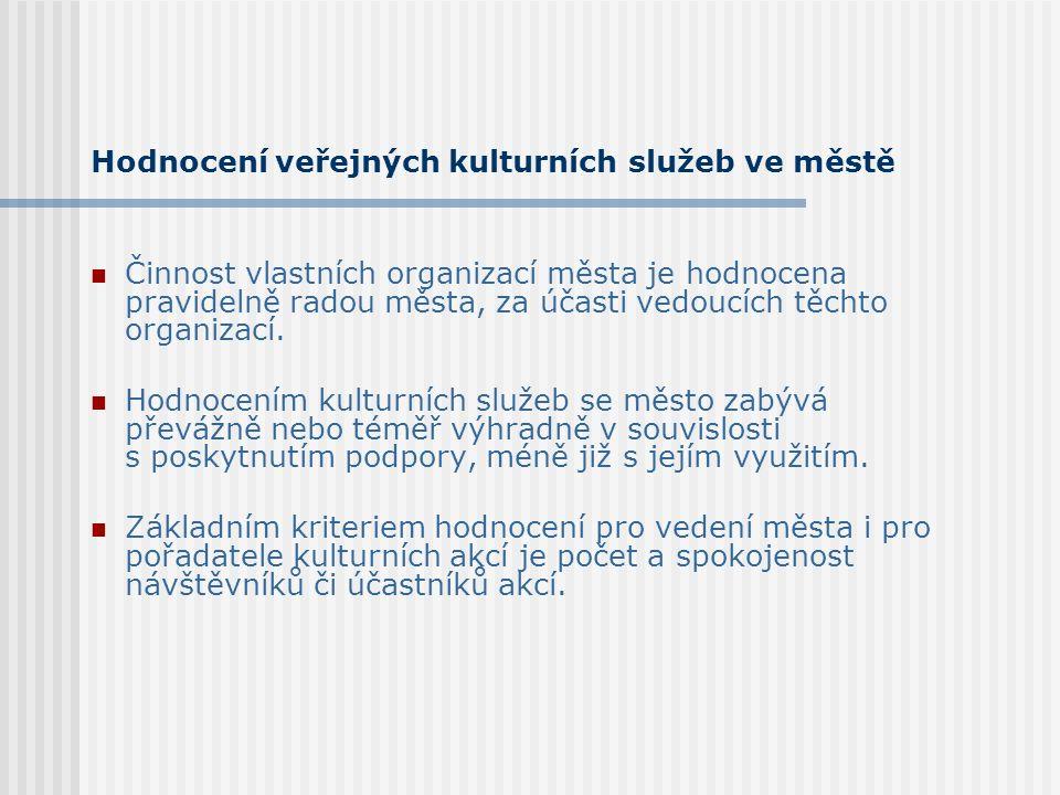 Hodnocení veřejných kulturních služeb ve městě Činnost vlastních organizací města je hodnocena pravidelně radou města, za účasti vedoucích těchto organizací.