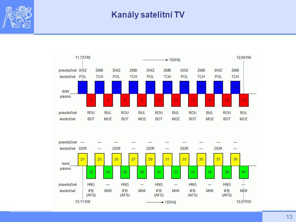 13 Kanály satelitní TV