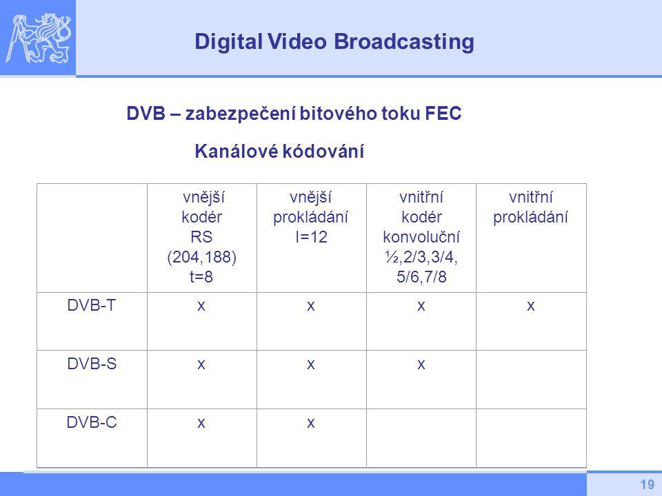 19 DVB – zabezpečení bitového toku FEC vnější kodér RS (204,188) t=8 vnější prokládání I=12 vnitřní kodér konvoluční ½,2/3,3/4, 5/6,7/8 vnitřní prokládání DVB-Txxxx DVB-Sxxx DVB-Cxx Kanálové kódování Digital Video Broadcasting