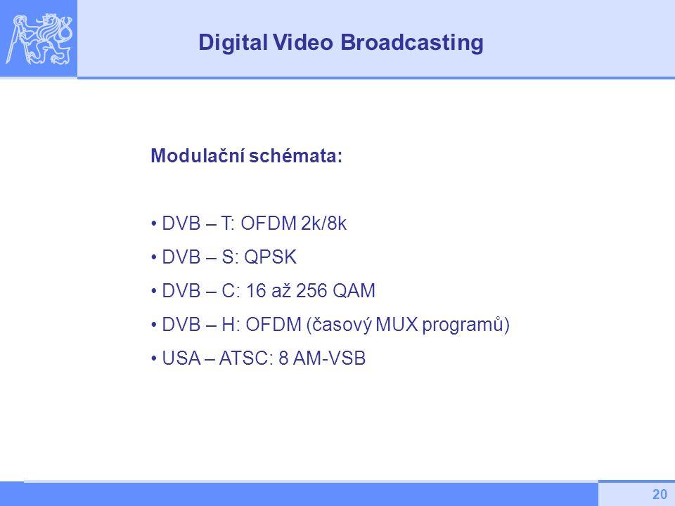 20 Modulační schémata: DVB – T: OFDM 2k/8k DVB – S: QPSK DVB – C: 16 až 256 QAM DVB – H: OFDM (časový MUX programů) USA – ATSC: 8 AM-VSB Digital Video Broadcasting