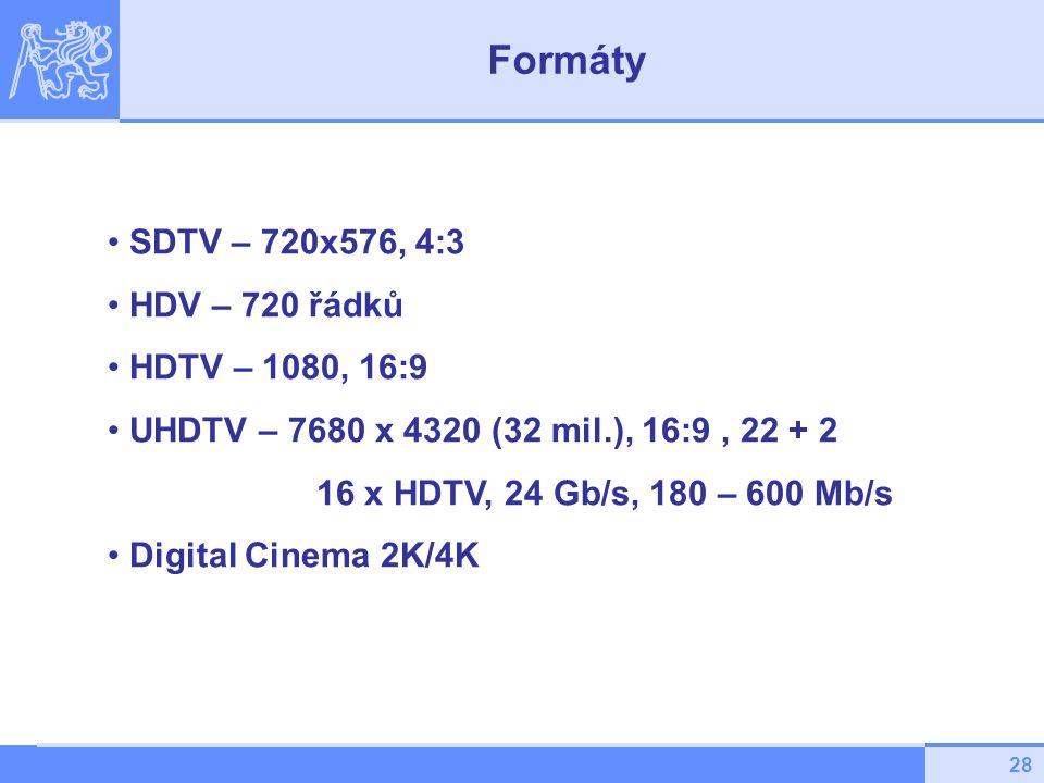 28 SDTV – 720x576, 4:3 HDV – 720 řádků HDTV – 1080, 16:9 UHDTV – 7680 x 4320 (32 mil.), 16:9, 22 + 2 16 x HDTV, 24 Gb/s, 180 – 600 Mb/s Digital Cinema 2K/4K Formáty