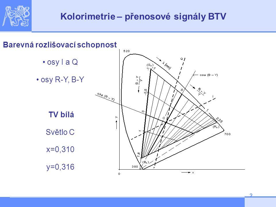 2 Barevná rozlišovací schopnost osy I a Q osy R-Y, B-Y TV bílá Světlo C x=0,310 y=0,316 Kolorimetrie – přenosové signály BTV