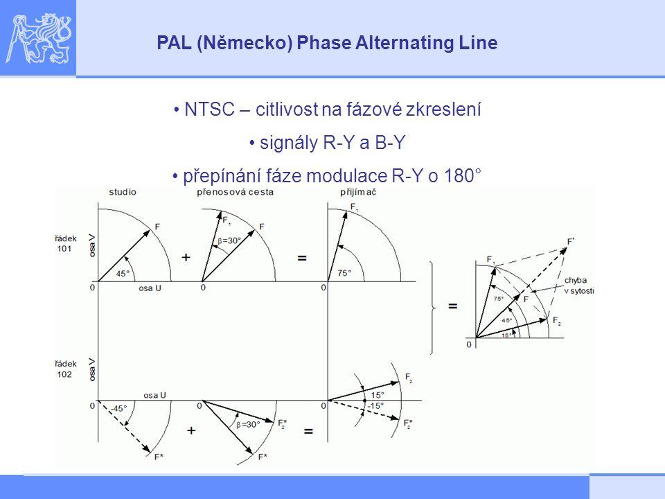 PAL (Německo) Phase Alternating Line NTSC – citlivost na fázové zkreslení signály R-Y a B-Y přepínání fáze modulace R-Y o 180°