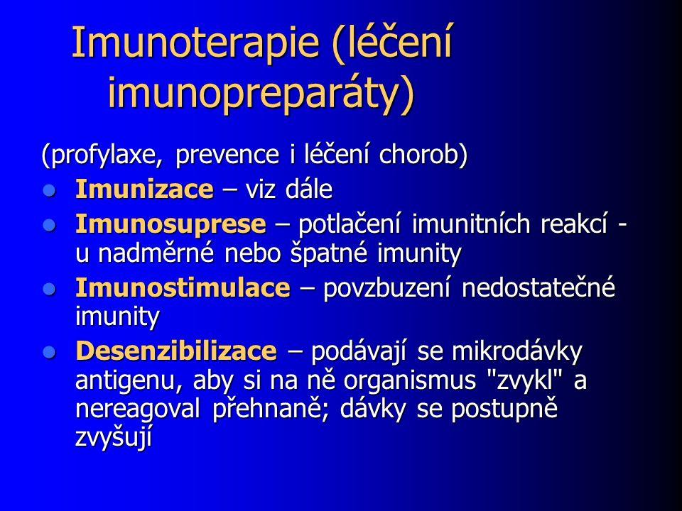 Imunoterapie (léčení imunopreparáty) (profylaxe, prevence i léčení chorob) Imunizace – viz dále Imunizace – viz dále Imunosuprese – potlačení imunitní