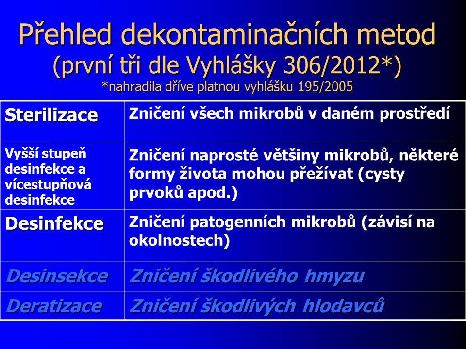 Přehled dekontaminačních metod (první tři dle Vyhlášky 306/2012*) *nahradila dříve platnou vyhlášku 195/2005 Sterilizace Zničení všech mikrobů v daném