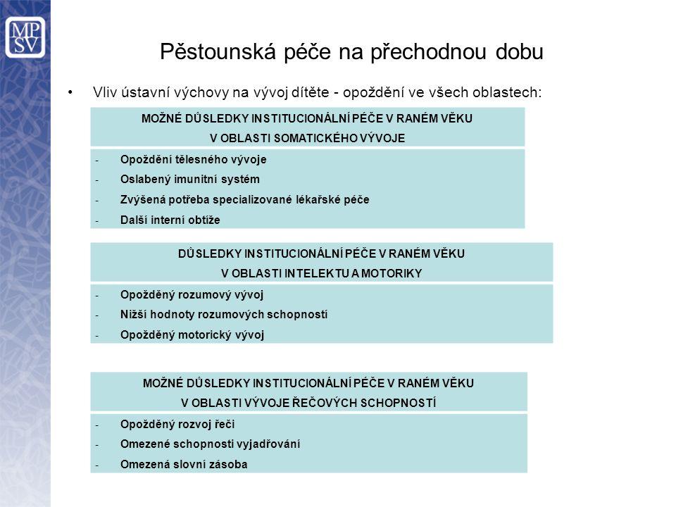 Pěstounská péče na přechodnou dobu Vliv ústavní výchovy na vývoj dítěte - opoždění ve všech oblastech: MOŽNÉ DŮSLEDKY INSTITUCIONÁLNÍ PÉČE V RANÉM VĚKU V OBLASTI SOMATICKÉHO VÝVOJE - Opoždění tělesného vývoje - Oslabený imunitní systém - Zvýšená potřeba specializované lékařské péče - Další interní obtíže DŮSLEDKY INSTITUCIONÁLNÍ PÉČE V RANÉM VĚKU V OBLASTI INTELEKTU A MOTORIKY - Opožděný rozumový vývoj - Nižší hodnoty rozumových schopností - Opožděný motorický vývoj MOŽNÉ DŮSLEDKY INSTITUCIONÁLNÍ PÉČE V RANÉM VĚKU V OBLASTI VÝVOJE ŘEČOVÝCH SCHOPNOSTÍ - Opožděný rozvoj řeči - Omezené schopnosti vyjadřování - Omezená slovní zásoba