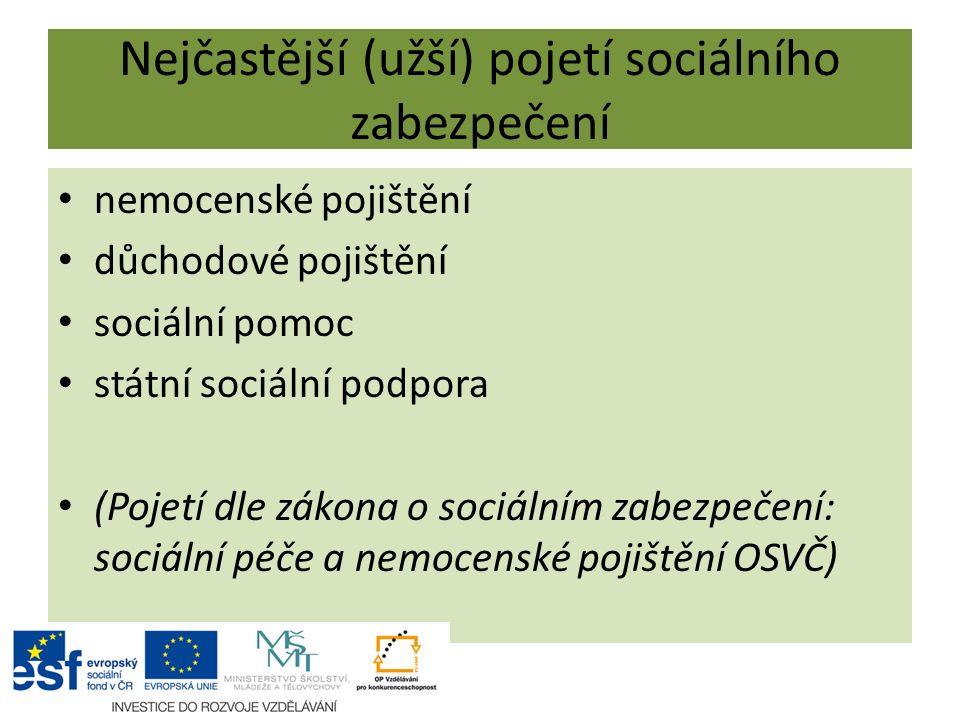 Nejčastější (užší) pojetí sociálního zabezpečení nemocenské pojištění důchodové pojištění sociální pomoc státní sociální podpora (Pojetí dle zákona o sociálním zabezpečení: sociální péče a nemocenské pojištění OSVČ)