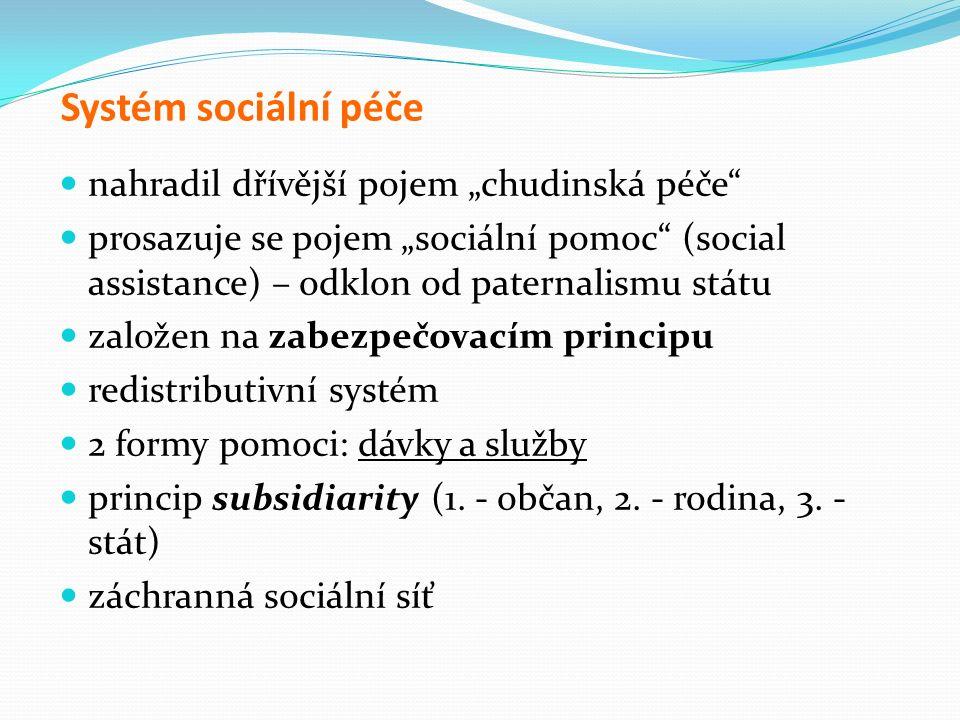 """Systém sociální péče nahradil dřívější pojem """"chudinská péče prosazuje se pojem """"sociální pomoc (social assistance) – odklon od paternalismu státu založen na zabezpečovacím principu redistributivní systém 2 formy pomoci: dávky a služby princip subsidiarity (1."""