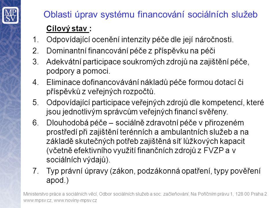 Ministerstvo práce a sociálních věcí, Odbor sociálních služeb a soc.