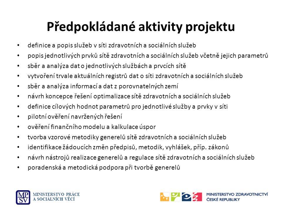 Předpokládané aktivity projektu definice a popis služeb v síti zdravotních a sociálních služeb popis jednotlivých prvků sítě zdravotních a sociálních