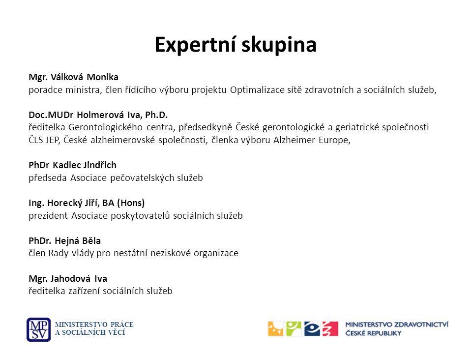 Expertní skupina Mgr. Válková Monika poradce ministra, člen řídícího výboru projektu Optimalizace sítě zdravotních a sociálních služeb, Doc.MUDr Holme