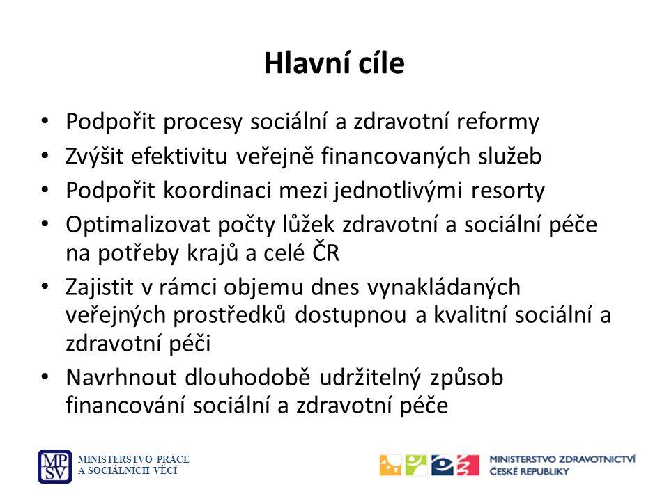 Hlavní cíle Podpořit procesy sociální a zdravotní reformy Zvýšit efektivitu veřejně financovaných služeb Podpořit koordinaci mezi jednotlivými resorty